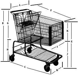 grocery cart dimensions